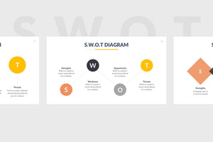 SWOT Analysis Powerpoint Template 2 - Presentation Templates on Slideforest
