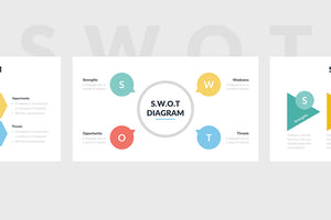 SWOT Slides PowerPoint Template 3 - Presentation Templates on Slideforest
