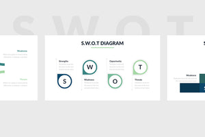 SWOT Template for PowerPoint 3 - Presentation Templates on Slideforest