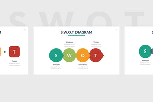 SWOT Analysis Powerpoint Template 3 - Presentation Templates on Slideforest