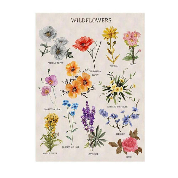 flower-species-floral-wall-tapestry