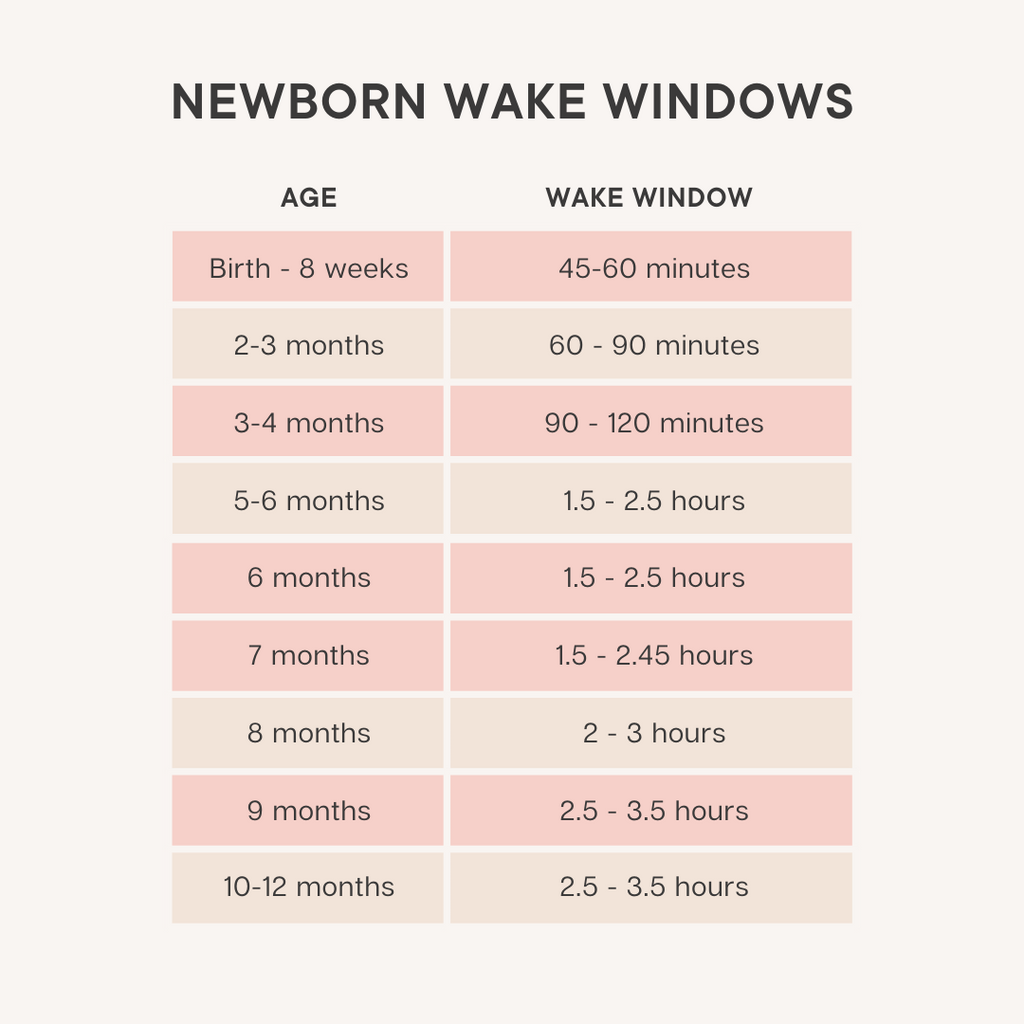 The ultimate sleep guide for new parents answers all the questions for the first year with your new bubba.