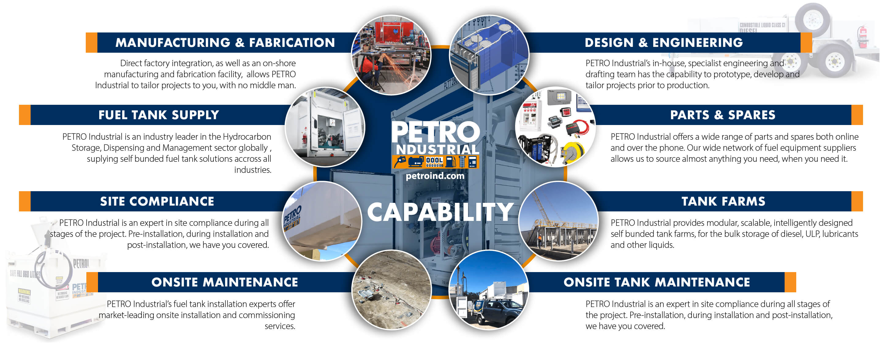 PETRO Industrial is capable of running your project from concept trough to manufacture and installation. We can fabricate and customise around the scope of your project