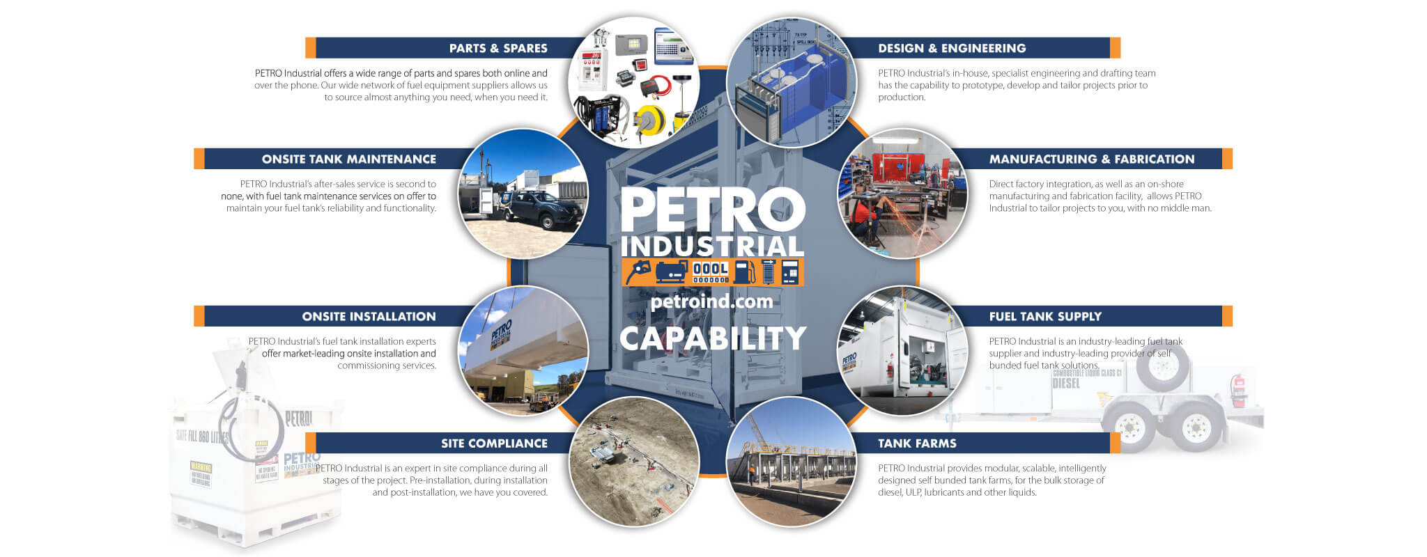 PETRO Industrial's fuel farm, self bunded tank farm, engineering and servicing capability