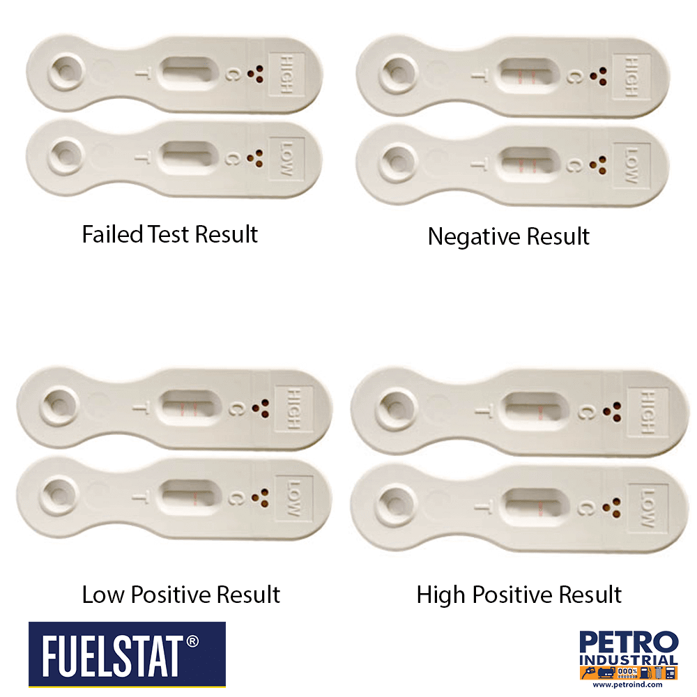 FUELSTAT® Aviation – on-site test kit