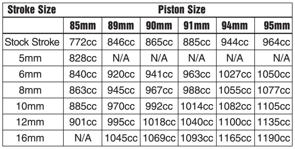 Dasa/Wiseco 94.00mm Piston