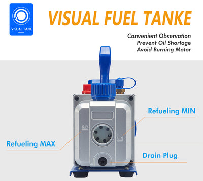 NewPosition 4CFM Single-Stage Rotary Vane Vacuum Pump for HVAC/Auto AC Refrigerant Recharging, Wine Degassing, Milking, Medical, Food Processing