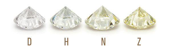 Diamonds colour scale