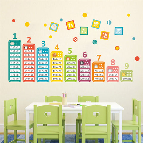 Wall Stickers Cartoon Children Multiplication Table Math Educational Decals US CA Canada Australia New zealand