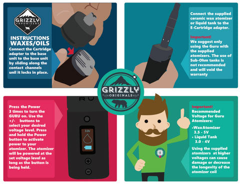 Grizzly Guru how to use