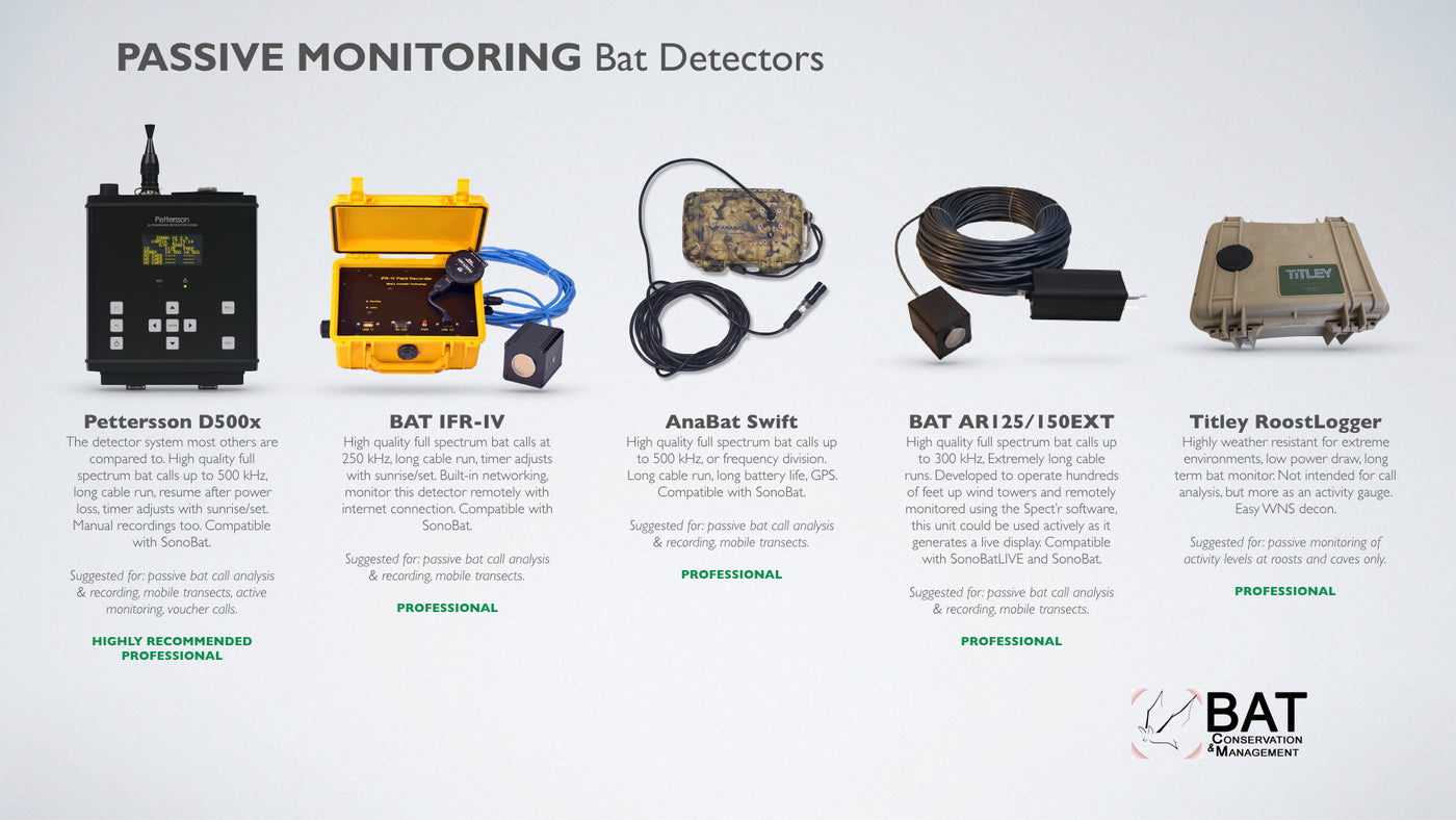 Bat Detector Buyer's Guide - Passive Detectors