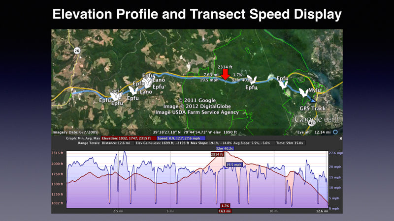 Transect - App for Visualizing Mobile Transect Data