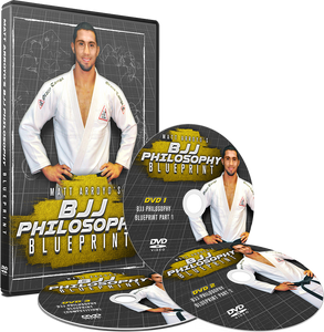 Matt Arroyo's BJJ Philosophy Blueprint