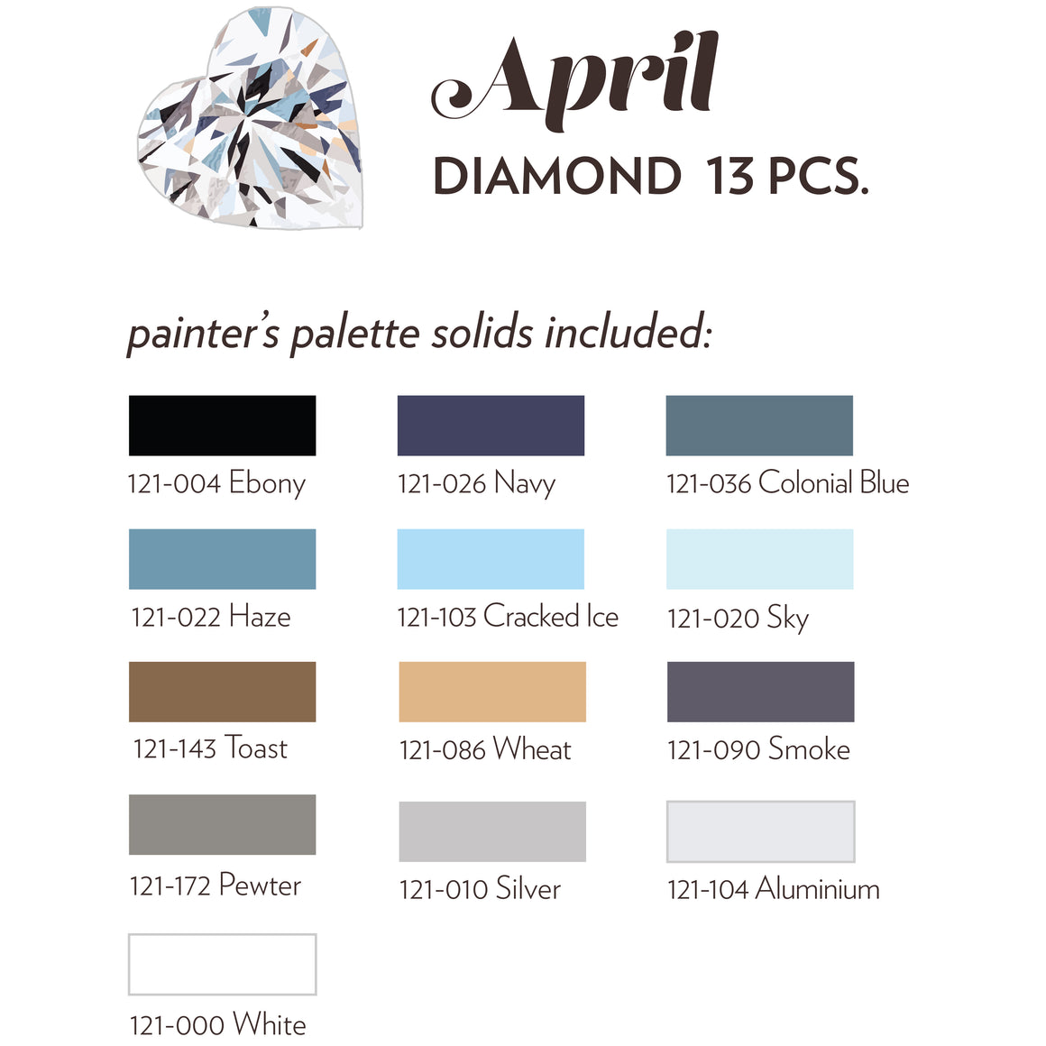 April Birthstone- Diamond