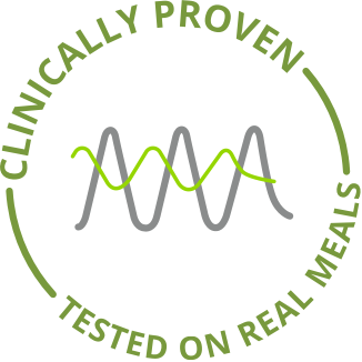 Clinically Proven. Tested on Real Meals