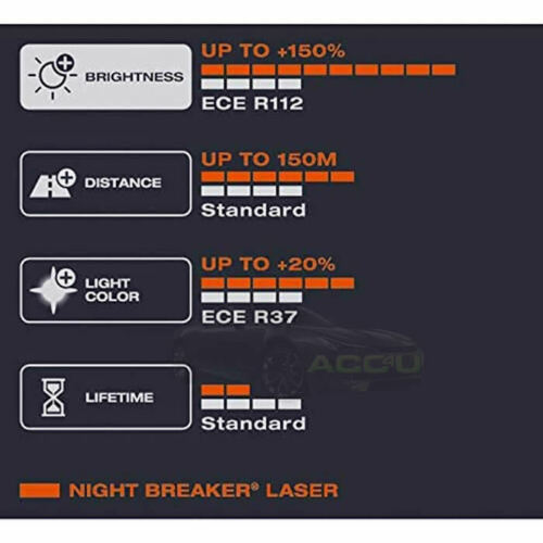 Osram Night Breaker Laser 12v H7 Car 150% Brighter Upgrade Headlight Bulbs Set
