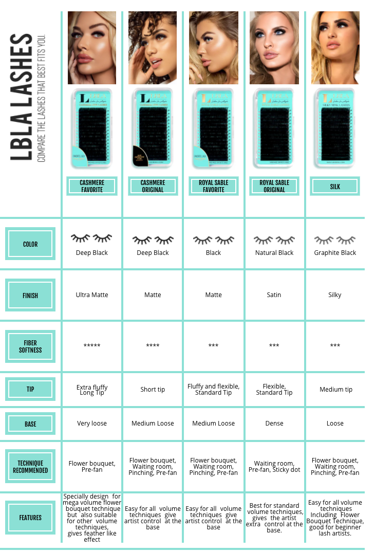 LBLA Lash collection finder