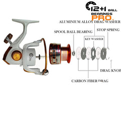 Fishing Reel and  Rod Combo