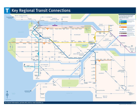 KEY REGIONAL TRANSIT CONNECTIONS POSTER