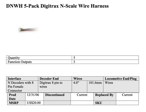 DNWH Harness Digitrax