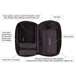 Myabetic Kamen Diabetes Case - Black