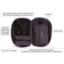 Myabetic Kamen Diabetes Case - Lavender