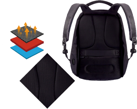Anti Sweat and Air Permeability BackPack