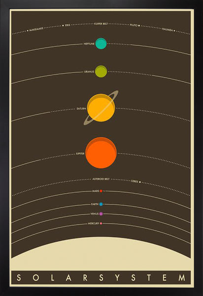 FRAMED ART: SOLAR SYSTEM