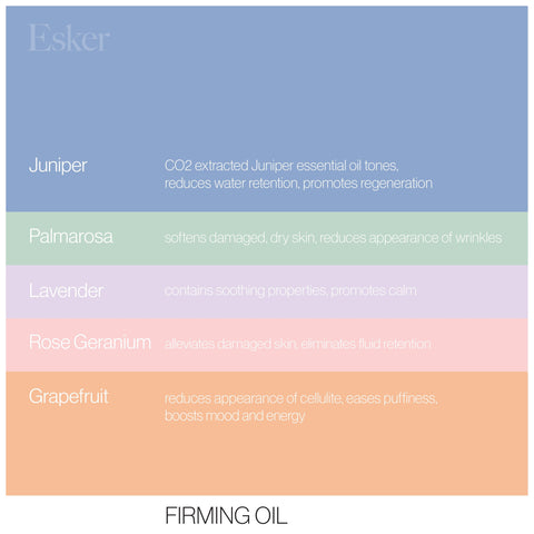 Firming Body Wash - Esker