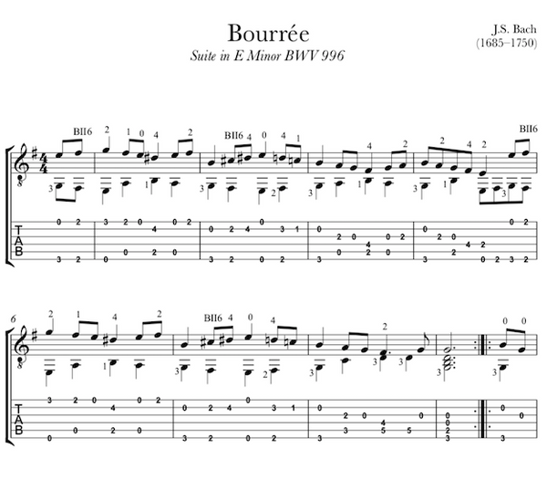 Bourree, BWV 996 by Bach (TAB)