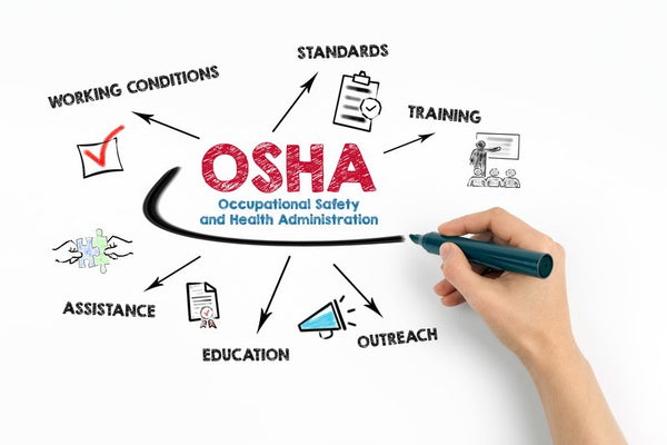 OSHA PPE Requirements