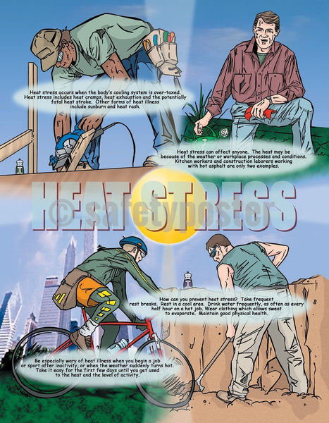 Safety Poster - Heat Stress Basics - safetyposter.com