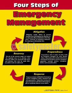 Safety Poster - Four Steps Of Emergency Management - safetyposter.com