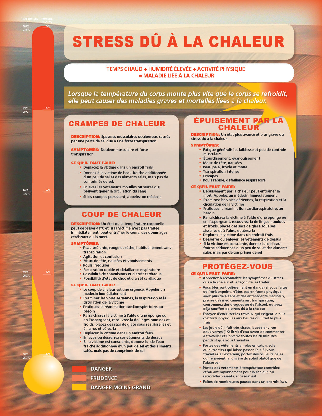Heat Stress Infoposter - French Safety Poster