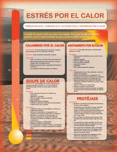 Heat Stress Infoposter - Spanish Safety Poster