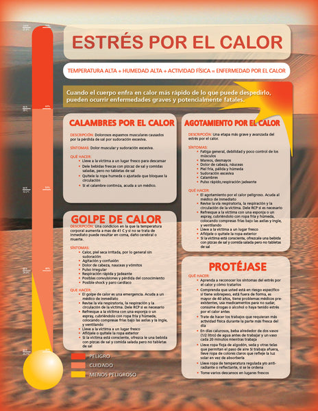 Heat Stress Infoposter - Safety Poster