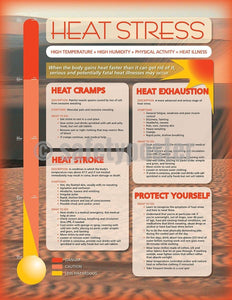 Safety Poster - Heat Stress Infoposter - safetyposter.com
