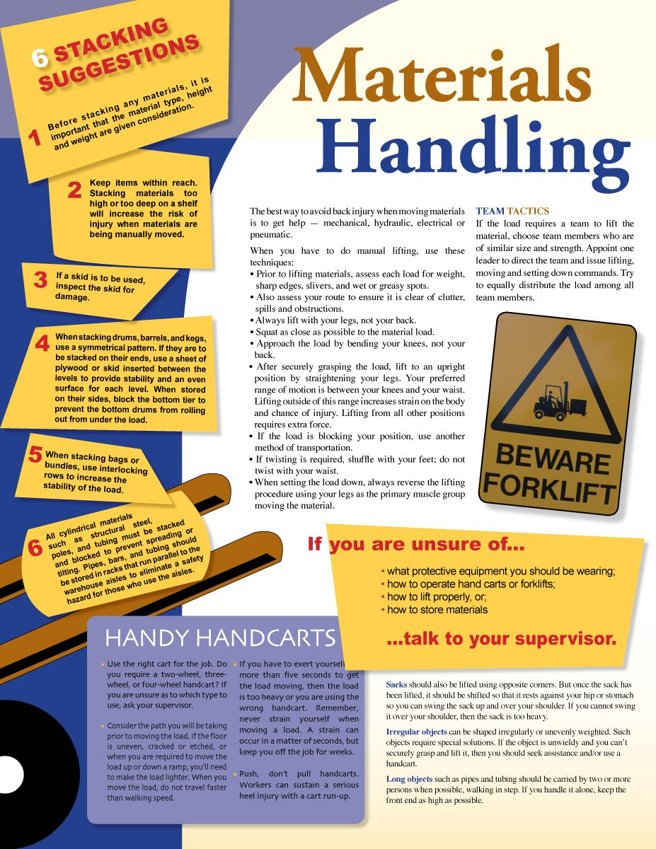 Materials Handling Information - Safety Poster Infographic Posters Transportation