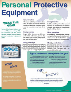 Safety Poster - Personal Protective Equipment Wear The Gear - safetyposter.com