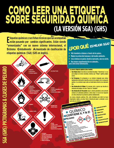 How To Read A Chemical Safety Label GHS - Safety Poster