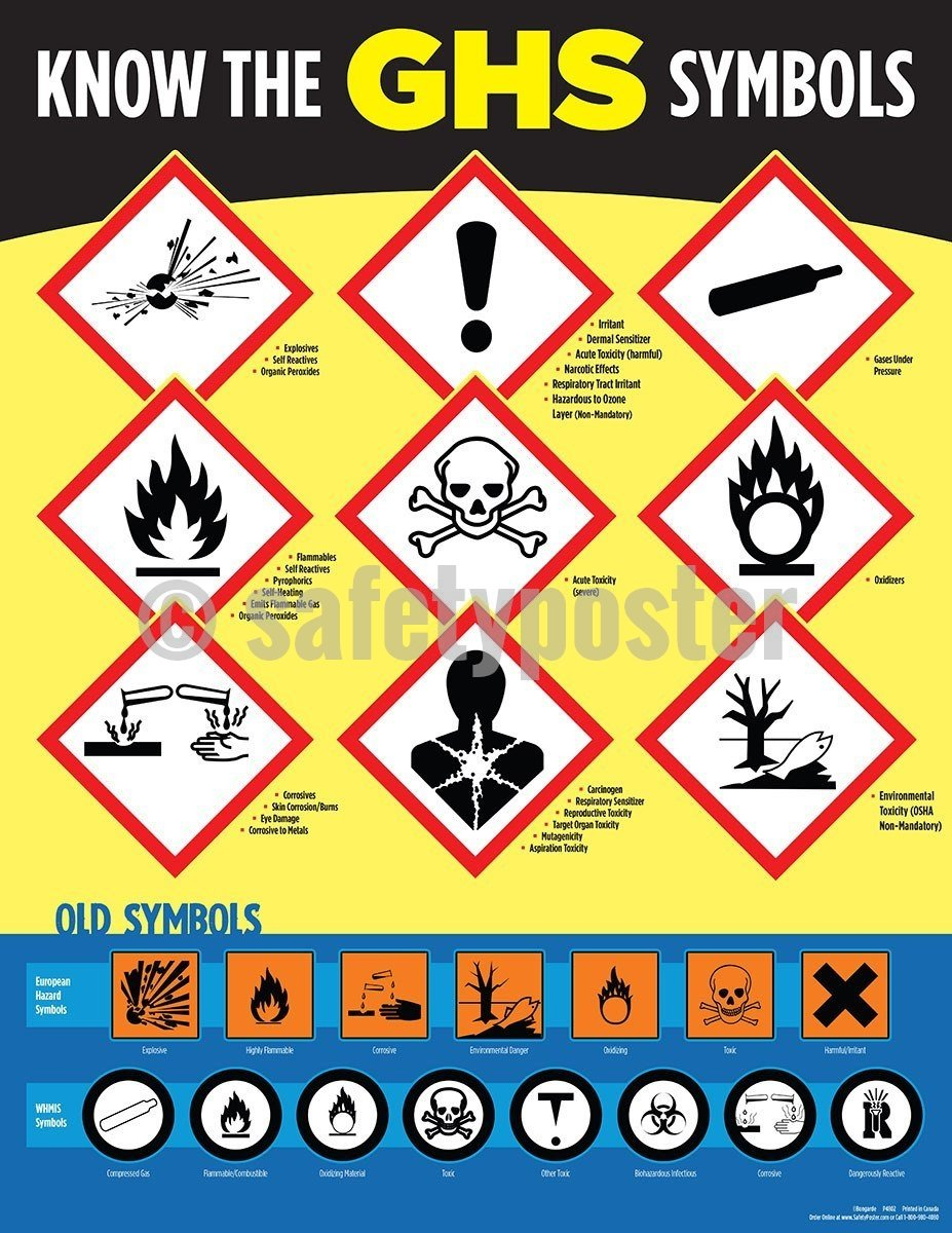 Safety Poster - Know The GHS Symbols - safetyposter.com