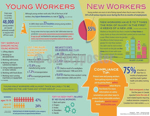 Safety Poster - Young Workers New Workers Infographic - safetyposter.com