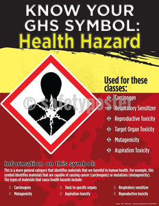 Safety Poster - Know Your GHS Symbol Health Hazard - safetyposter.com