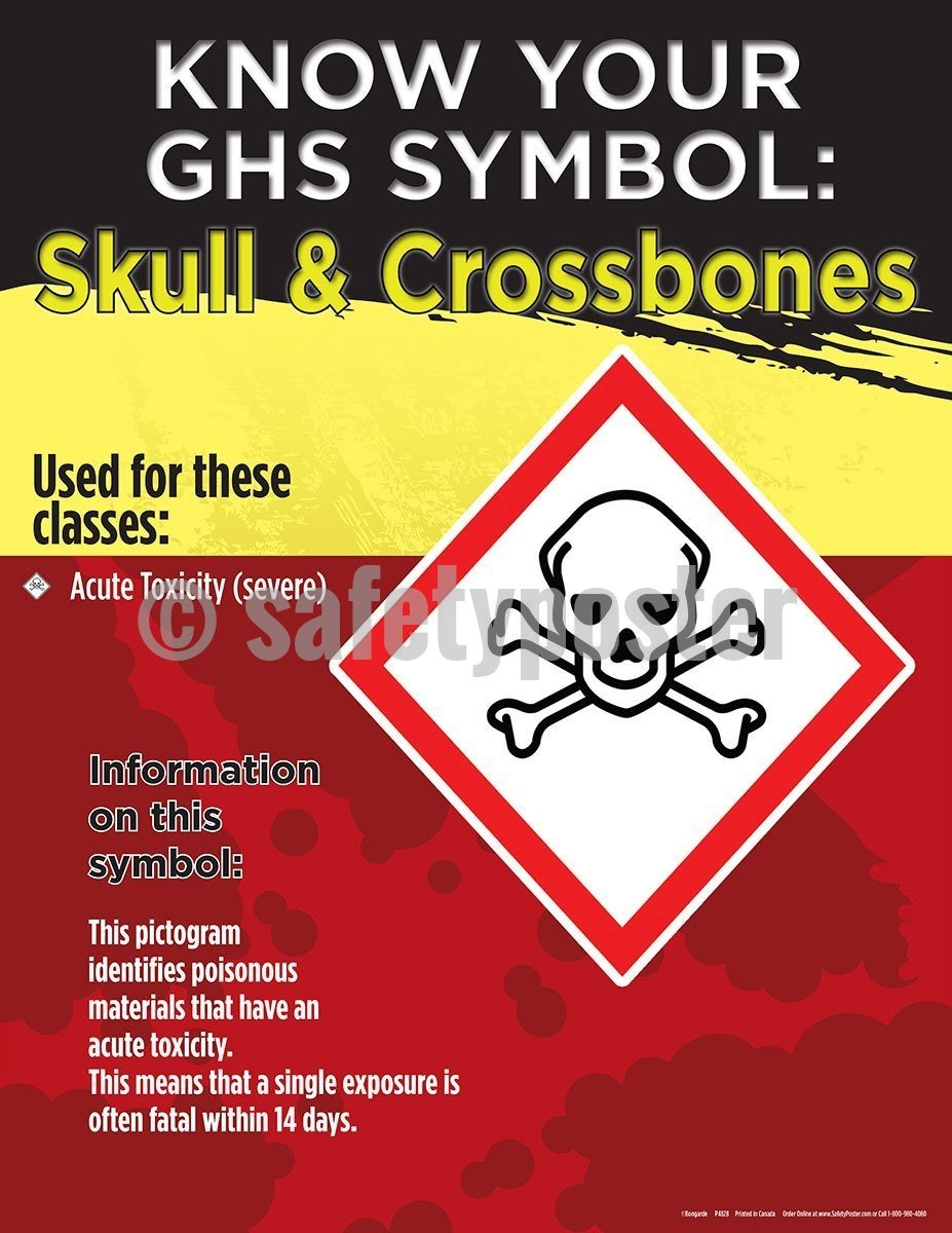 Safety Poster - Know Your GHS Symbol Skull & Crossbones - safetyposter.com