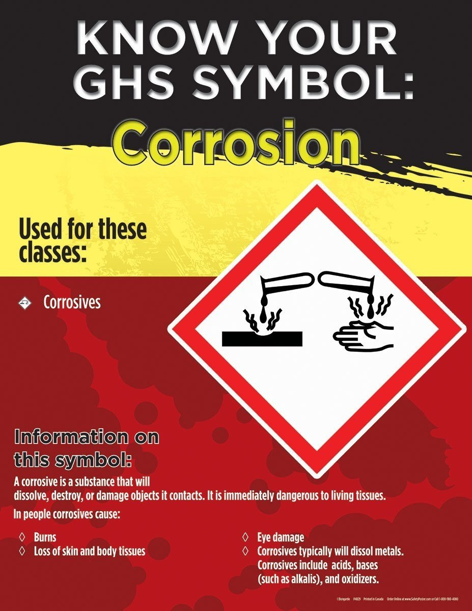 Safety Poster - Know Your GHS Symbol Corrosion - safetyposter.com