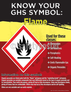 Safety Poster - Know Your GHS Symbol Flame - safetyposter.com