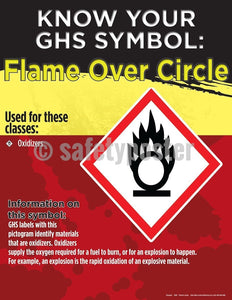 Safety Poster - Know Your GHS Symbol Flame Over Circle - safetyposter.com