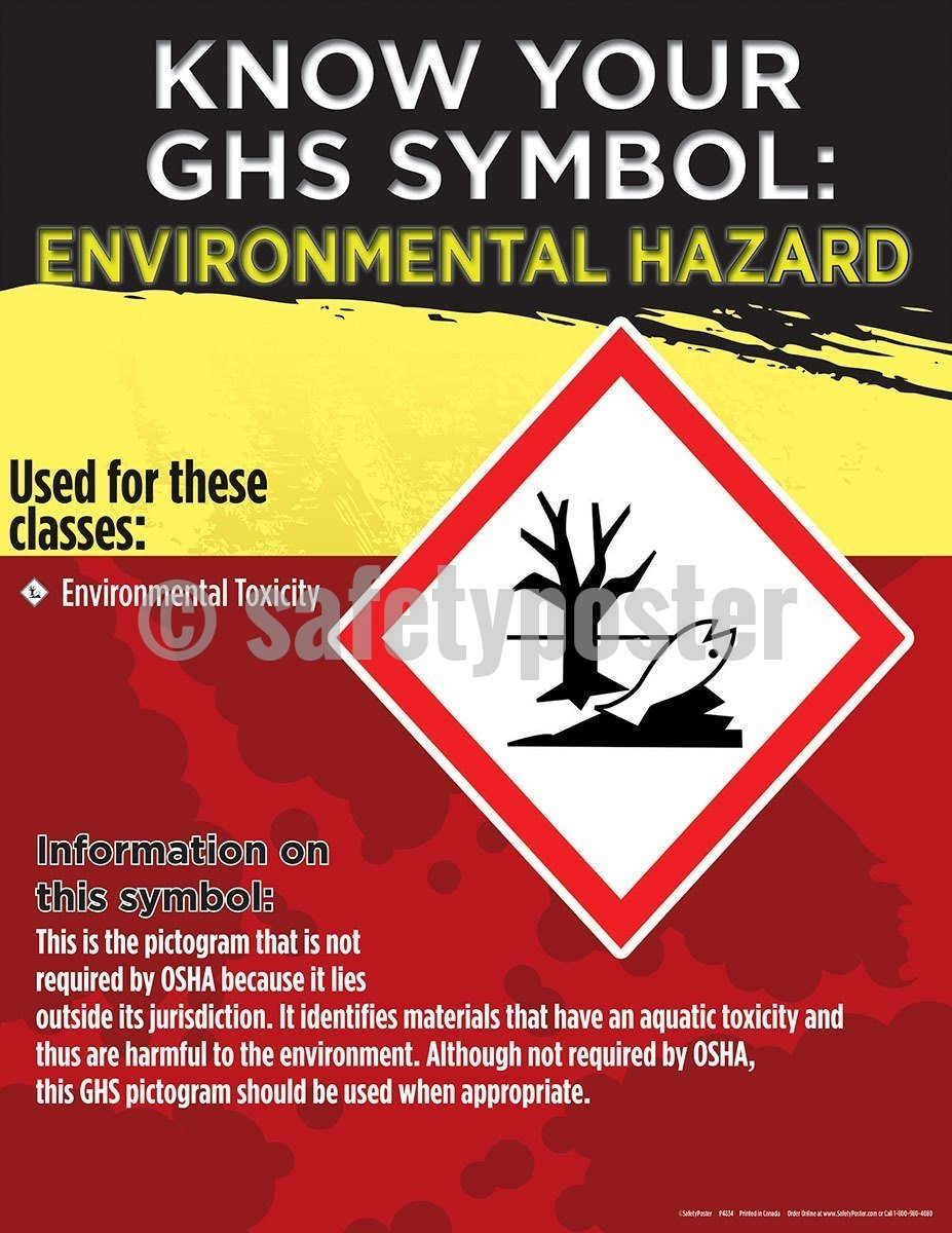 Know Your Ghs Symbol Environmental Hazard Safety Poster