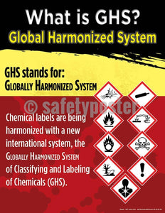 Safety Poster - What Is GHS Globally Harmonized System - safetyposter.com