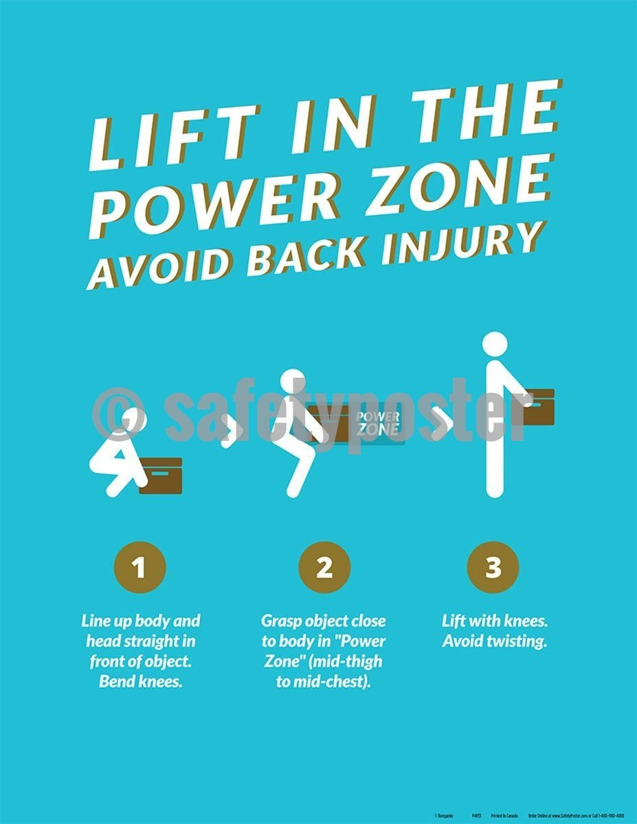 Safety Poster - Lift In The Power Zone Avoid Back Injury - safetyposter.com